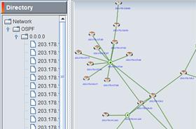 Network Topology Map - SmartHawk - Solana Networks